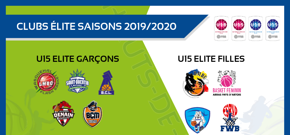 La liste des dossiers U15 Elite et U18 Elite, retenus.